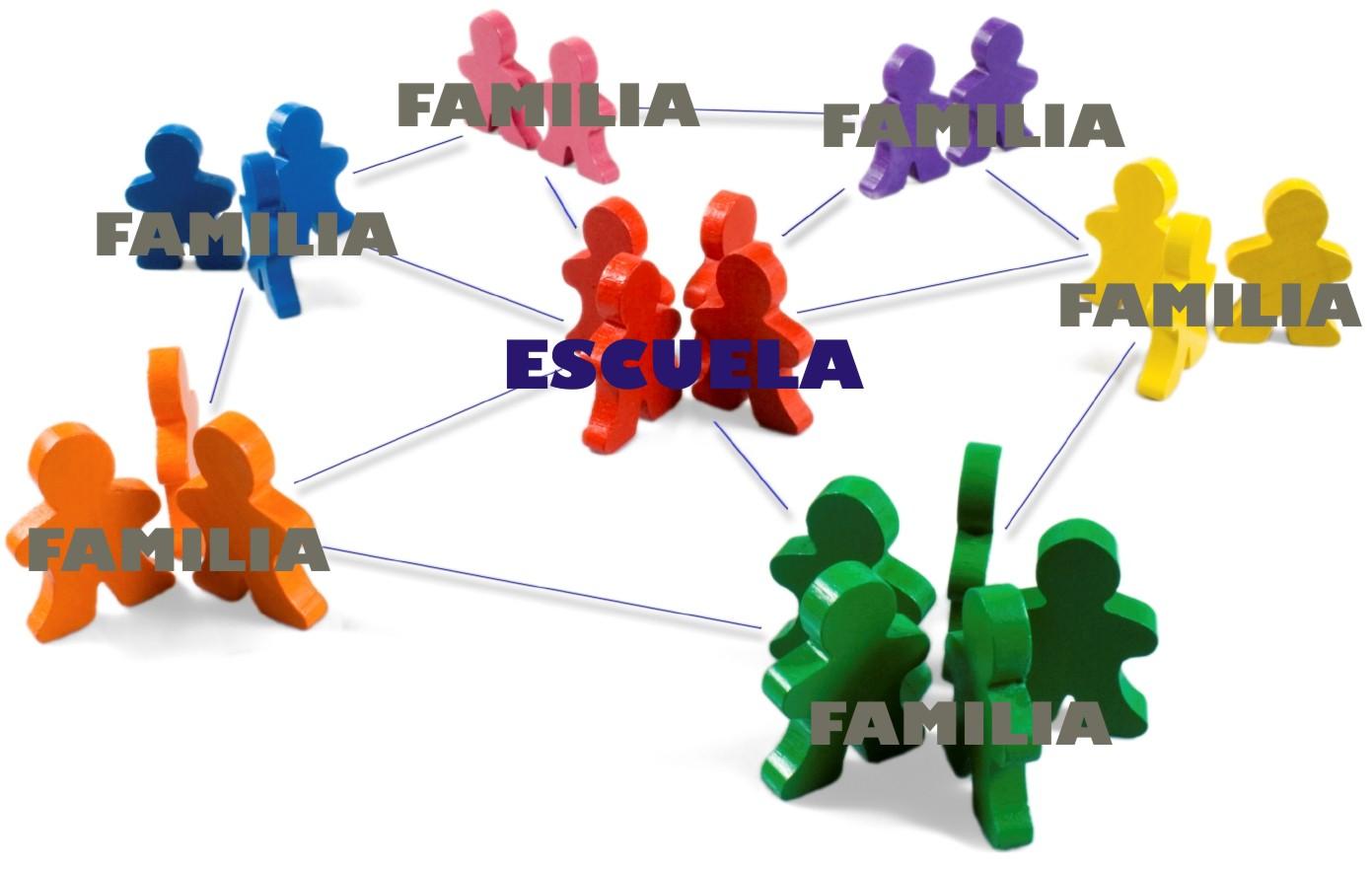 familias y sociedad: