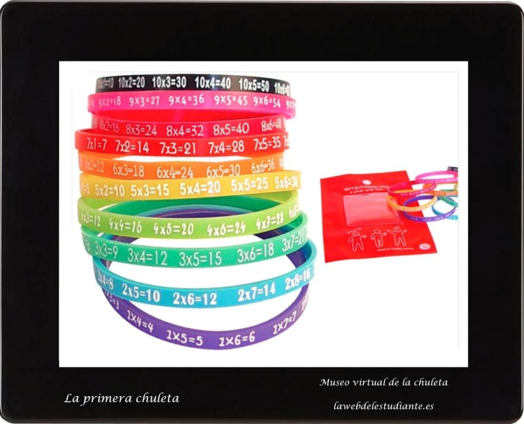 Siete ins litas maneras de hacer chuletas en un examen tabla imprime tabla urtaz Images